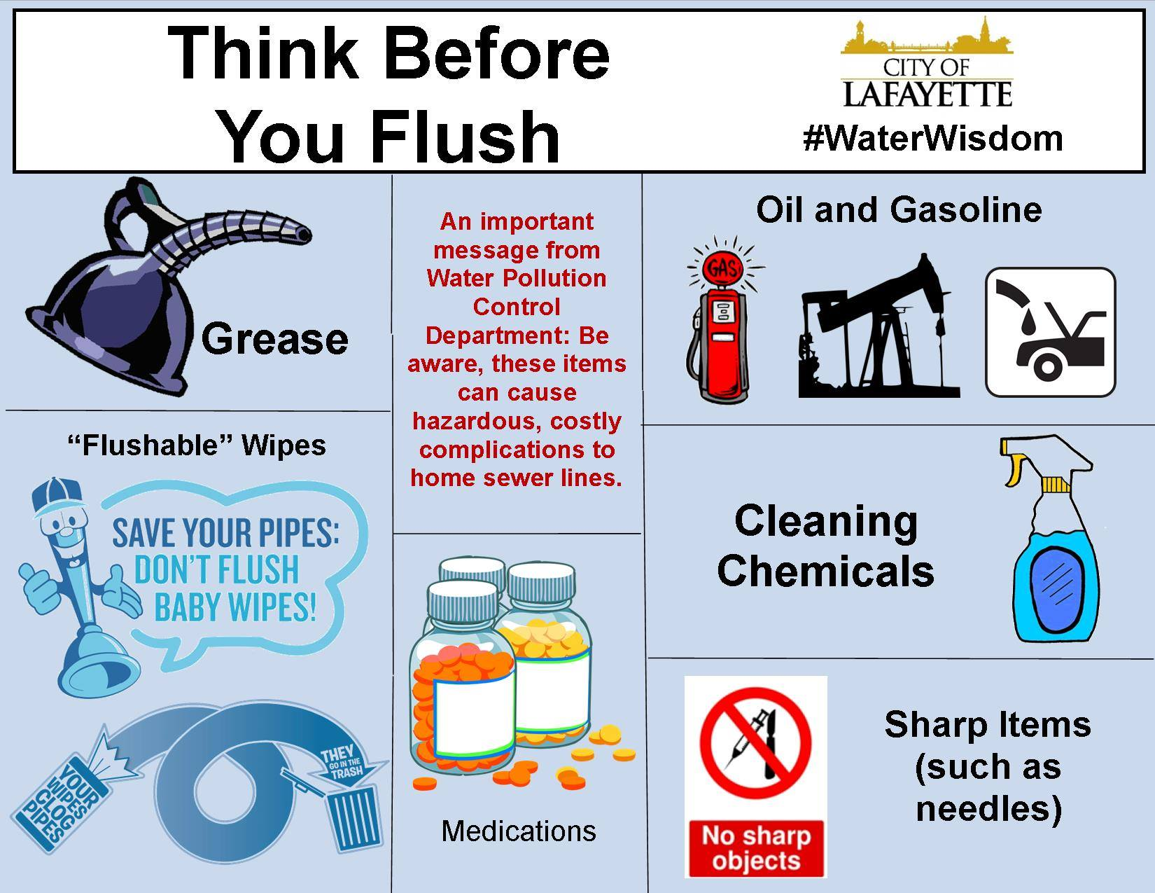 Think before you flush